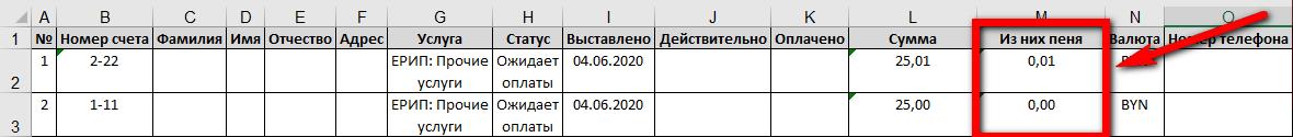 Таблица с детализированной информацией по счетам